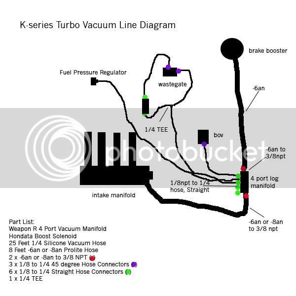 Vacuum Diagram  K  Acura K20a K24a Engine Forum
