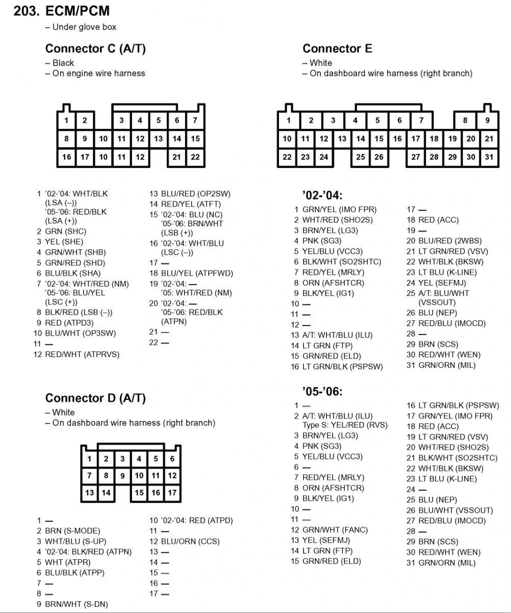 [SCHEMATICS_4CA]  05-06 c101 pinout? anyone?? | Honda / Acura K20a K24a Engine Forum | Rsx 2005 Engine Wiring Diagram |  | K20A.org